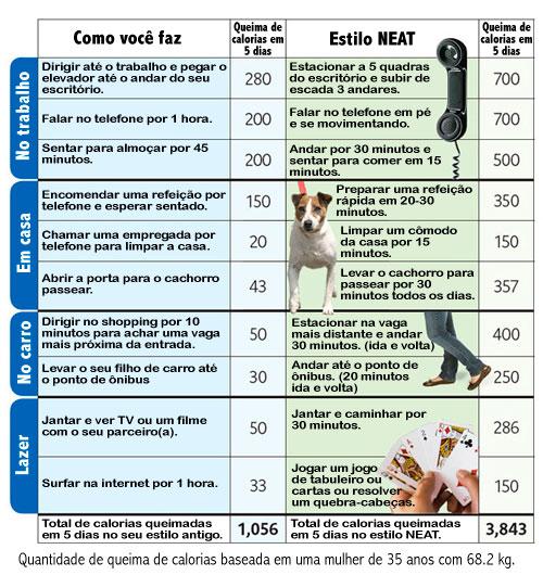 quadro-queimar-calorias-alternativas-portugues
