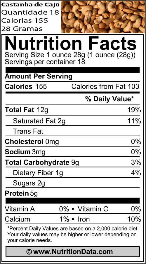 castanha-de-caju-valor-nutricional1