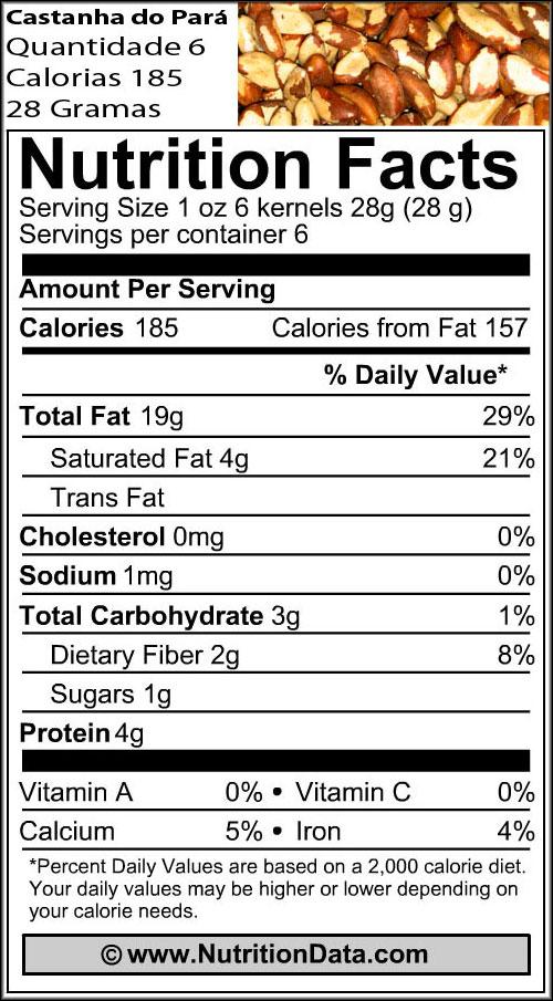 castanha-do-para-valor-nutricional1