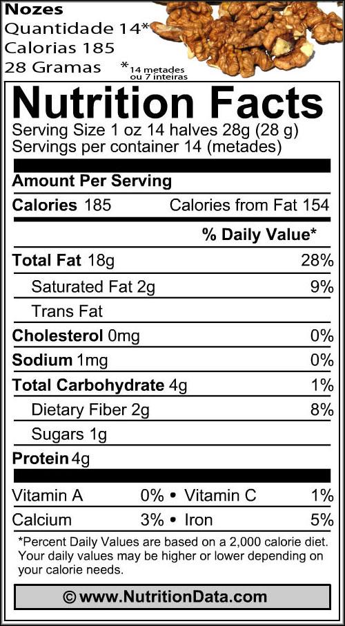 nozes-valor-nutricional1